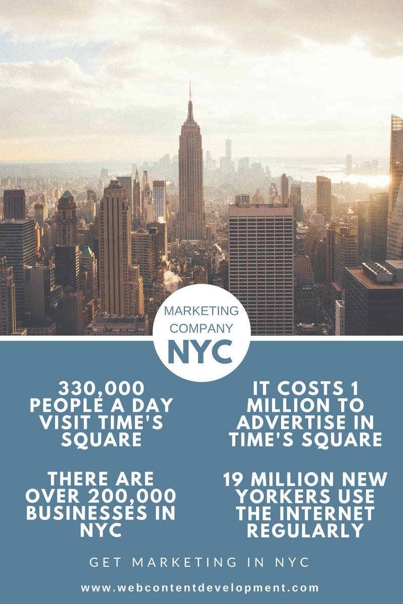 NYCmarketingcompany