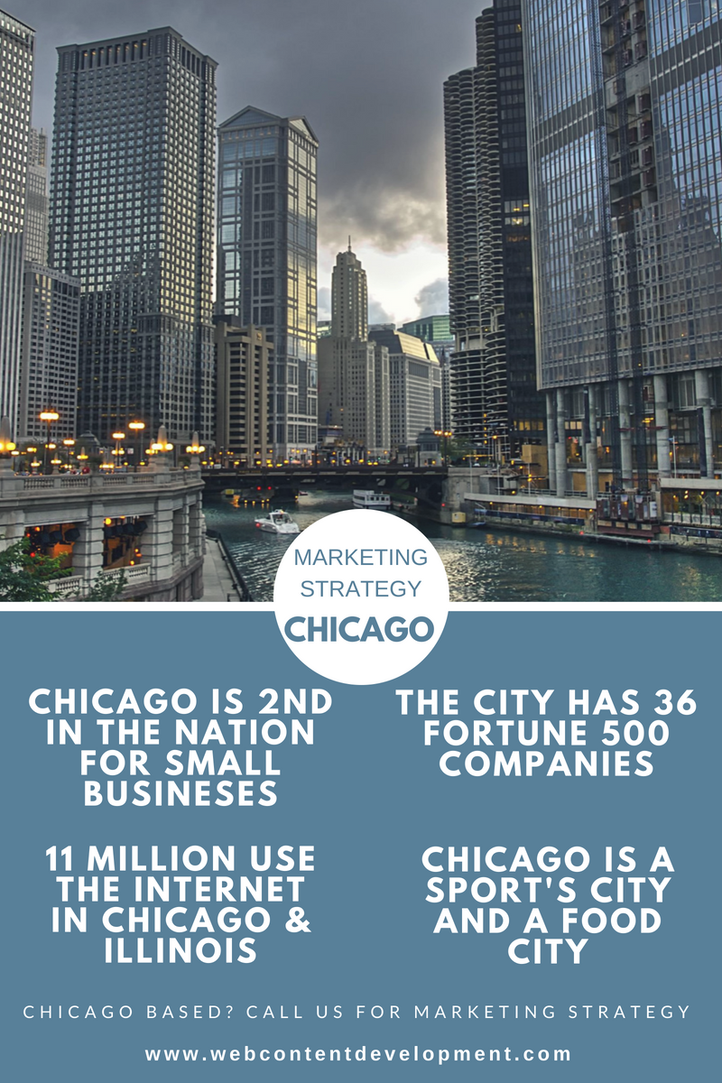 Marketing Strategy Chicago