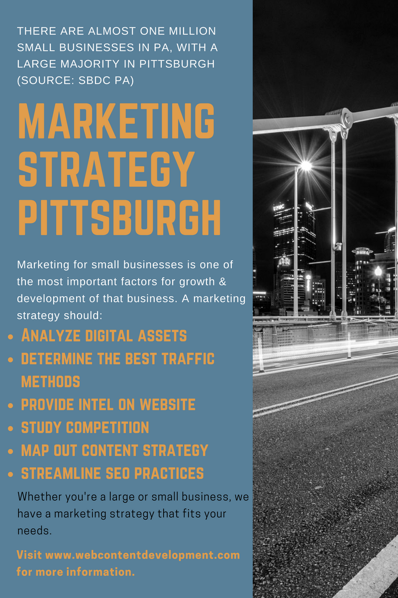 marketingstrategypittsburgh