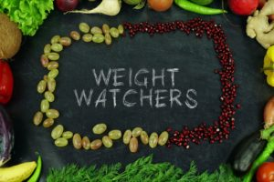 weight watchers brand strategy
