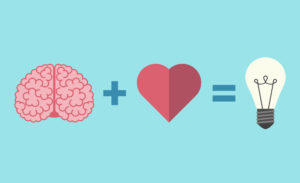 A brain added to a heart symbol equals a lightbulb representing an idea.